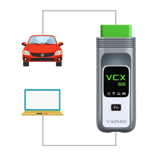 [EU Ship No Tax] VXDIAG VCX SE for BMW with 500GB HDD WIFI OBD2 Diagnostic Tool Supports ECU Programming Online Coding